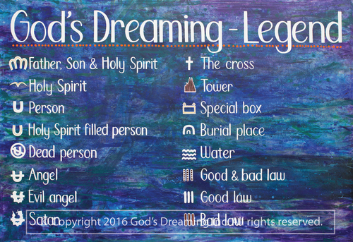 The God's Dreaming Legend